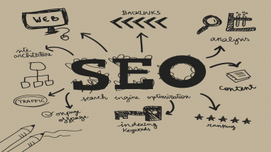 Global SEO Strategy